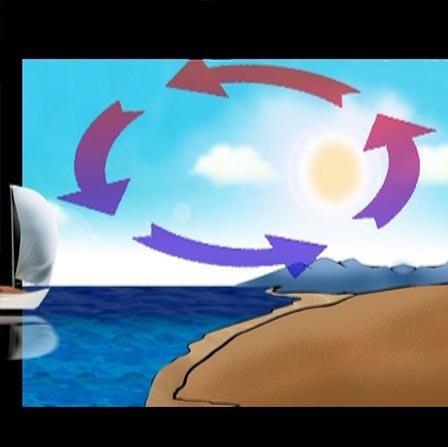 باد چطوری بوجود میاد و چی کار می کنه؟